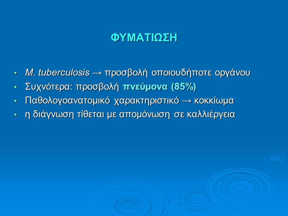ΦΥΜΑΤΙΩΣΗ M. tuberculosis → προσβολή οποιουδήποτε οργάνου M.