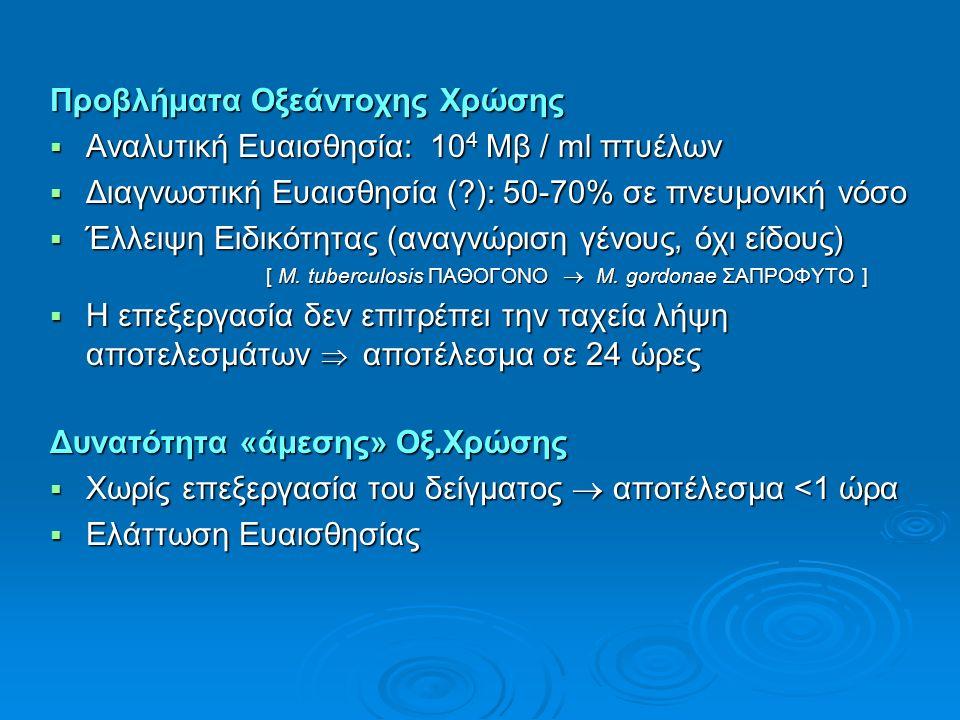 Προβλήματα Οξεάντοχης Χρώσης  Αναλυτική Ευαισθησία: 10 4 Μβ / ml πτυέλων  Διαγνωστική Ευαισθησία ( ): 50-70% σε πνευμονική νόσο  Έλλειψη Ειδικότητας (αναγνώριση γένους, όχι είδους) [ M.