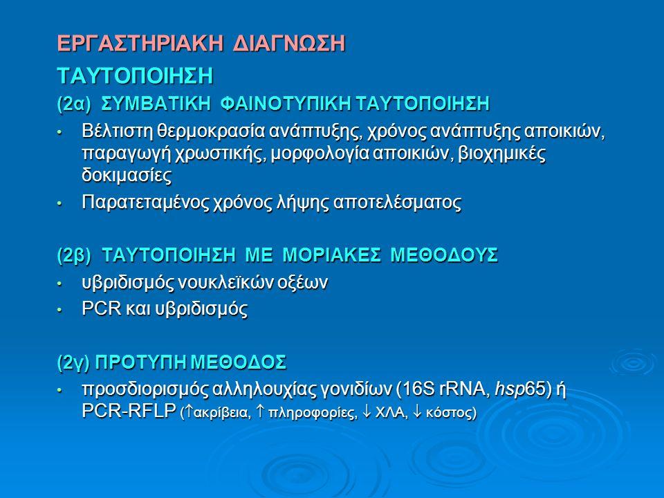 ΕΡΓΑΣΤΗΡΙΑΚΗ ΔΙΑΓΝΩΣΗ ΤΑΥΤΟΠΟΙΗΣΗ (2α) ΣΥΜΒΑΤΙΚΗ ΦΑΙΝΟΤΥΠΙΚΗ ΤΑΥΤΟΠΟΙΗΣΗ Βέλτιστη θερμοκρασία ανάπτυξης, χρόνος ανάπτυξης αποικιών, παραγωγή χρωστικής, μορφολογία αποικιών, βιοχημικές δοκιμασίες Βέλτιστη θερμοκρασία ανάπτυξης, χρόνος ανάπτυξης αποικιών, παραγωγή χρωστικής, μορφολογία αποικιών, βιοχημικές δοκιμασίες Παρατεταμένος χρόνος λήψης αποτελέσματος Παρατεταμένος χρόνος λήψης αποτελέσματος (2β) ΤΑΥΤΟΠΟΙΗΣΗ ΜΕ ΜΟΡΙΑΚΕΣ ΜΕΘΟΔΟΥΣ υβριδισμός νουκλεïκών οξέων υβριδισμός νουκλεïκών οξέων PCR και υβριδισμός PCR και υβριδισμός (2γ) ΠΡΟΤΥΠΗ ΜΕΘΟΔΟΣ προσδιορισμός αλληλουχίας γονιδίων (16S rRNA, hsp65) ή PCR-RFLP (  ακρίβεια,  πληροφορίες,  ΧΛΑ,  κόστος) προσδιορισμός αλληλουχίας γονιδίων (16S rRNA, hsp65) ή PCR-RFLP (  ακρίβεια,  πληροφορίες,  ΧΛΑ,  κόστος)