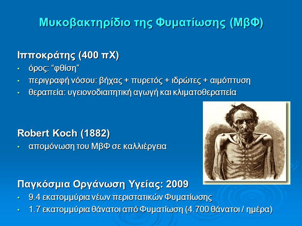 Μυκοβακτηρίδιο της Φυματίωσης (ΜβΦ) Ιπποκράτης (400 πΧ) όρος: φθίση όρος: φθίση περιγραφή νόσου: βήχας + πυρετός + ιδρώτες + αιμόπτυση περιγραφή νόσου: βήχας + πυρετός + ιδρώτες + αιμόπτυση θεραπεία: υγειονοδιαιτητική αγωγή και κλιματοθεραπεία θεραπεία: υγειονοδιαιτητική αγωγή και κλιματοθεραπεία Robert Koch (1882) απομόνωση του ΜβΦ σε καλλιέργεια απομόνωση του ΜβΦ σε καλλιέργεια Παγκόσμια Οργάνωση Υγείας: 2009 9.4 εκατομμύρια νέων περιστατικών Φυματίωσης 9.4 εκατομμύρια νέων περιστατικών Φυματίωσης 1.7 εκατομμύρια θάνατοι από Φυματίωση (4.700 θάνατοι / ημέρα) 1.7 εκατομμύρια θάνατοι από Φυματίωση (4.700 θάνατοι / ημέρα)