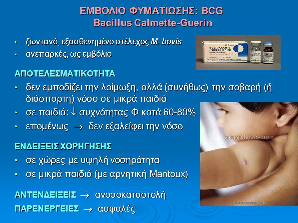ΕΜΒΟΛΙΟ ΦΥΜΑΤΙΩΣΗΣ: BCG Bacillus Calmette-Guerin ζωντανό, εξασθενημένο στέλεχος M.