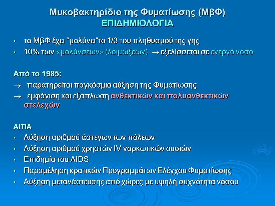 Μυκοβακτηρίδιο της Φυματίωσης (ΜβΦ) ΕΠΙΔΗΜΙΟΛΟΓΙΑ το ΜβΦ έχει μολύνει το 1/3 του πληθυσμού της γης το ΜβΦ έχει μολύνει το 1/3 του πληθυσμού της γης 10% των «μολύνσεων» (λοιμώξεων)  εξελίσσεται σε ενεργό νόσο 10% των «μολύνσεων» (λοιμώξεων)  εξελίσσεται σε ενεργό νόσο Από το 1985:  παρατηρείται παγκόσμια αύξηση της Φυματίωσης  εμφάνιση και εξάπλωση ανθεκτικών και πολυανθεκτικών στελεχών ΑΙΤΙΑ Αύξηση αριθμού άστεγων των πόλεων Αύξηση αριθμού άστεγων των πόλεων Αύξηση αριθμού χρηστών IV ναρκωτικών ουσιών Αύξηση αριθμού χρηστών IV ναρκωτικών ουσιών Επιδημία του AIDS Επιδημία του AIDS Παραμέληση κρατικών Προγραμμάτων Ελέγχου Φυματίωσης Παραμέληση κρατικών Προγραμμάτων Ελέγχου Φυματίωσης Αύξηση μετανάστευσης από χώρες με υψηλή συχνότητα νόσου Αύξηση μετανάστευσης από χώρες με υψηλή συχνότητα νόσου