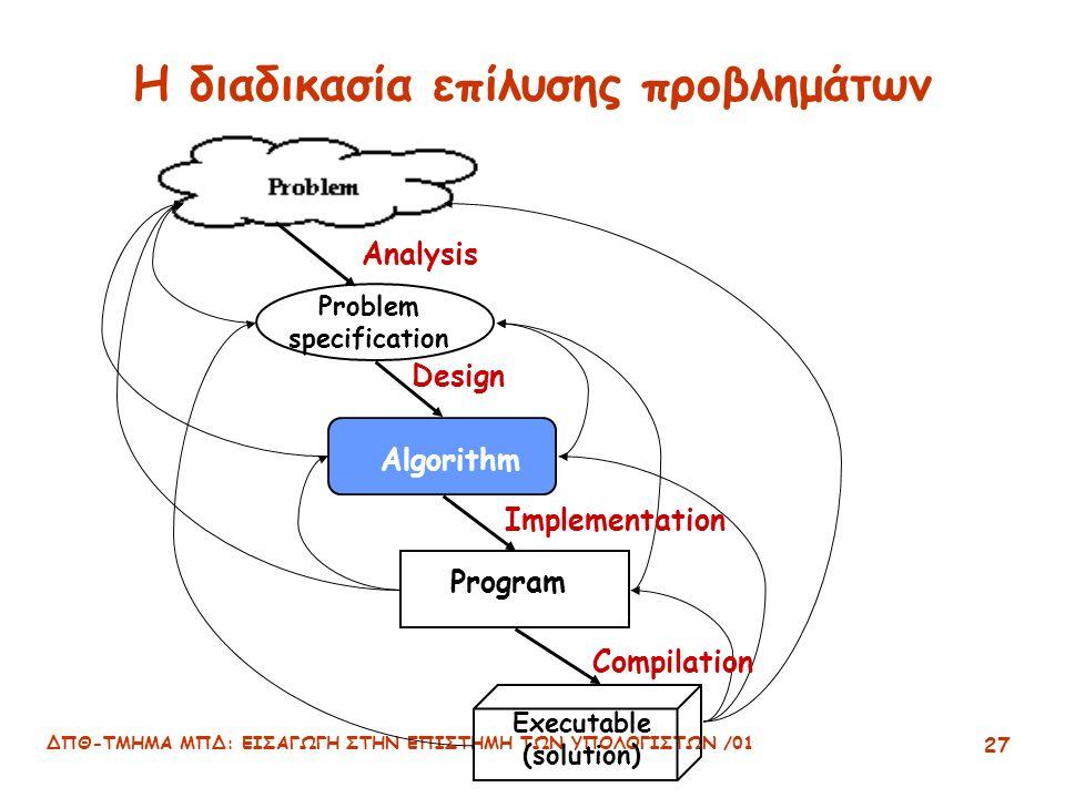 ΔΠΘ-ΤΜΗΜΑ ΜΠΔ: ΕΙΣΑΓΩΓΗ ΣΤΗΝ ΕΠΙΣΤΗΜΗ ΤΩΝ ΥΠΟΛΟΓΙΣΤΩΝ /01 27 Η διαδικασία επίλυσης προβλημάτων Problem specification Algorithm Program Executable (solution) Analysis Design Implementation Compilation