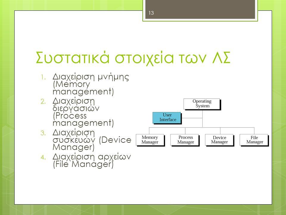 Συστατικά στοιχεία των ΛΣ 13 1. Διαχείριση μνήμης (Memory management) 2. Διαχείριση διεργασιών (Process management) 3. Διαχείριση συσκευών (Device Man