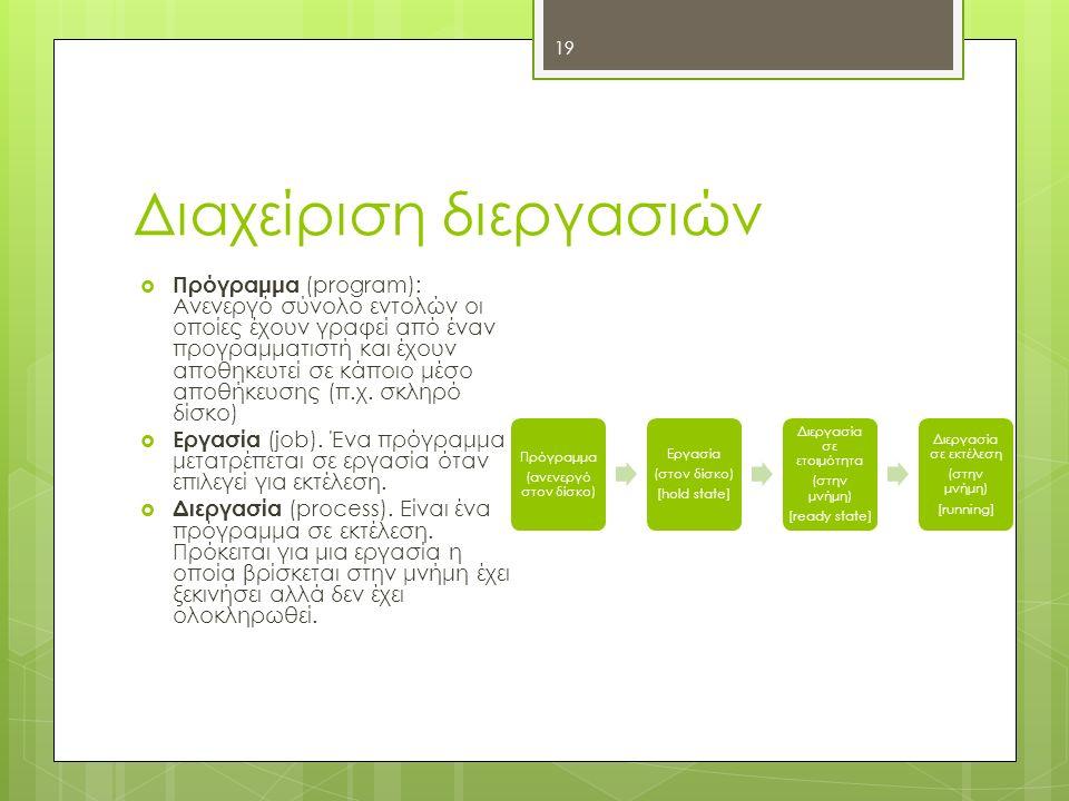 Διαχείριση διεργασιών 19  Πρόγραμμα (program): Ανενεργό σύνολο εντολών οι οποίες έχουν γραφεί από έναν προγραμματιστή και έχουν αποθηκευτεί σε κάποιο