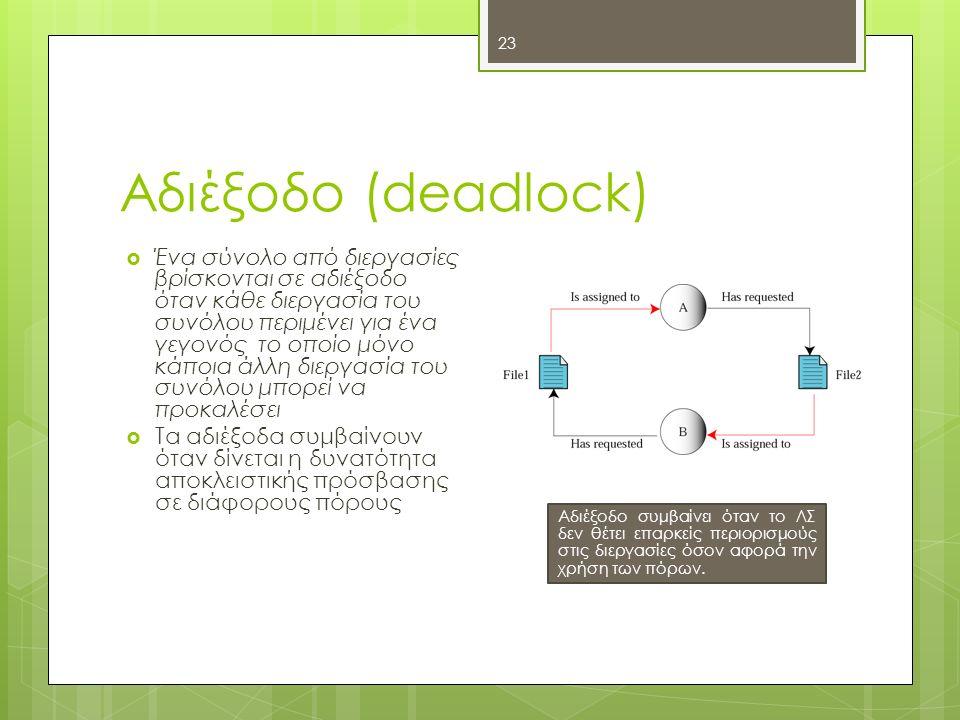 Αδιέξοδο (deadlock) 23  Ένα σύνολο από διεργασίες βρίσκονται σε αδιέξοδο όταν κάθε διεργασία του συνόλου περιμένει για ένα γεγονός το οποίο μόνο κάπο