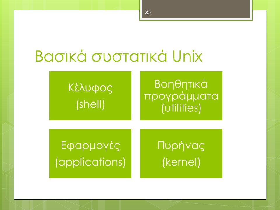 Βασικά συστατικά Unix 30 Κέλυφος (shell) Βοηθητικά προγράμματα (utilities) Εφαρμογές (applications) Πυρήνας (kernel)