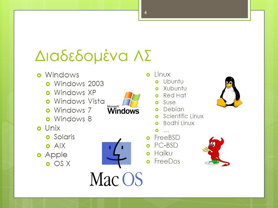 Διαδεδομένα ΛΣ 4  Windows  Windows 2003  Windows XP  Windows Vista  Windows 7  Windows 8  Unix  Solaris  AIX  Apple  OS X  Linux  Ubuntu