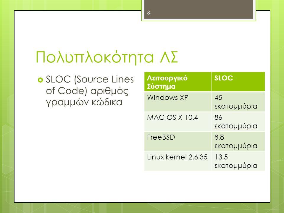 Πολυπλοκότητα ΛΣ 8  SLOC (Source Lines of Code) αριθμός γραμμών κώδικα Λειτουργικό Σύστημα SLOC Windows XP45 εκατομμύρια MAC OS X 10.486 εκατομμύρια