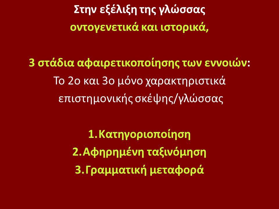 Στην εξέλιξη της γλώσσας οντογενετικά και ιστορικά, 3 στάδια αφαιρετικοποίησης των εννοιών: Το 2ο και 3ο μόνο χαρακτηριστικά επιστημονικής σκέψης/γλώσσας 1.Κατηγοριοποίηση 2.Αφηρημένη ταξινόμηση 3.Γραμματική μεταφορά