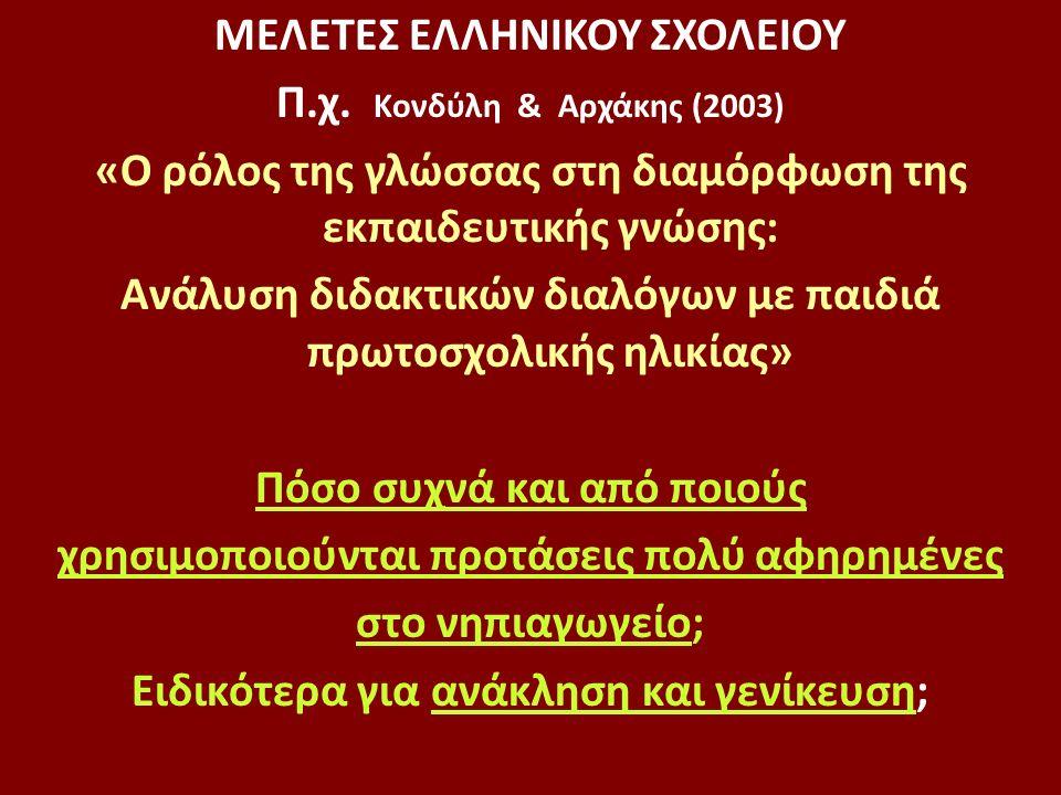 ΜΕΛΕΤΕΣ ΕΛΛΗΝΙΚΟΥ ΣΧΟΛΕΙΟΥ Π.χ.