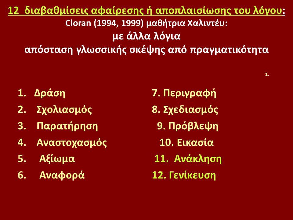 12 διαβαθμίσεις αφαίρεσης ή αποπλαισίωσης του λόγου: Cloran (1994, 1999) μαθήτρια Xαλιντέυ: με άλλα λόγια απόσταση γλωσσικής σκέψης από πραγματικότητα 1.Δράση 2.