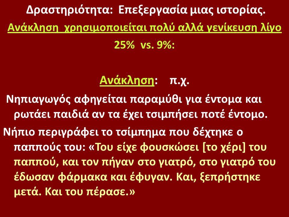 Δραστηριότητα: Επεξεργασία μιας ιστορίας.Ανάκληση χρησιμοποιείται πολύ αλλά γενίκευση λίγο 25% vs.