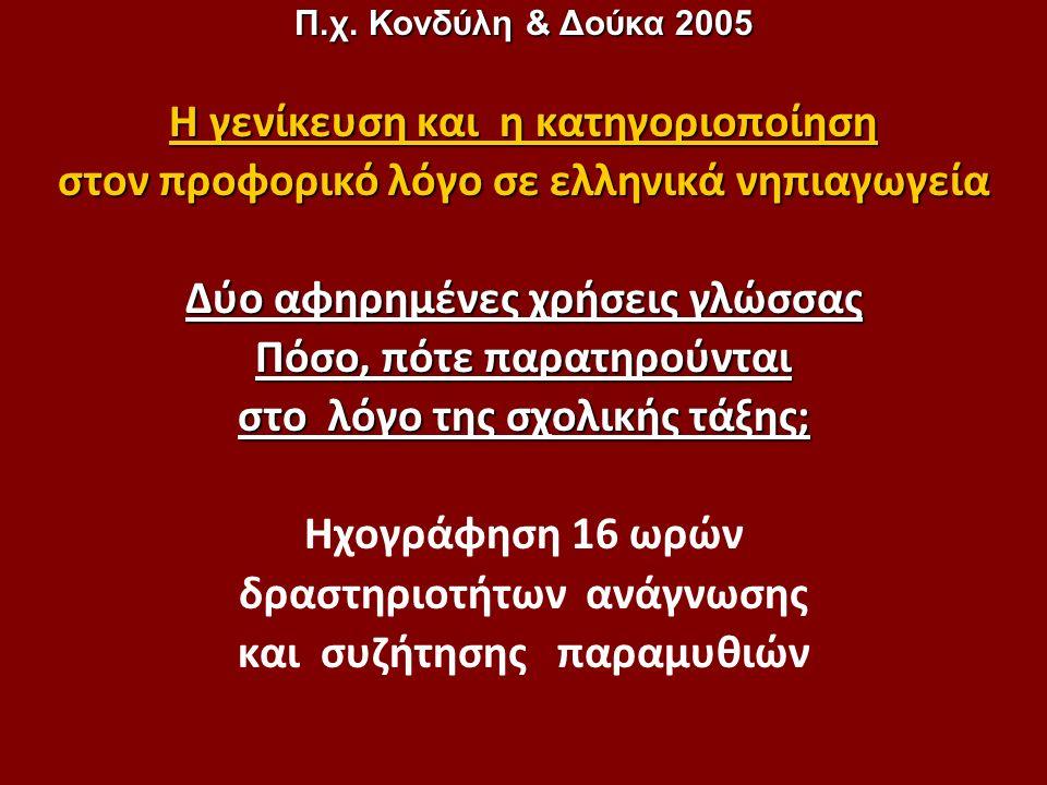 Π.χ. Κονδύλη & Δούκα 2005 Η γενίκευση και η κατηγοριοποίηση στον προφορικό λόγο σε ελληνικά νηπιαγωγεία Δύο αφηρημένες χρήσεις γλώσσας Πόσο, πότε παρα