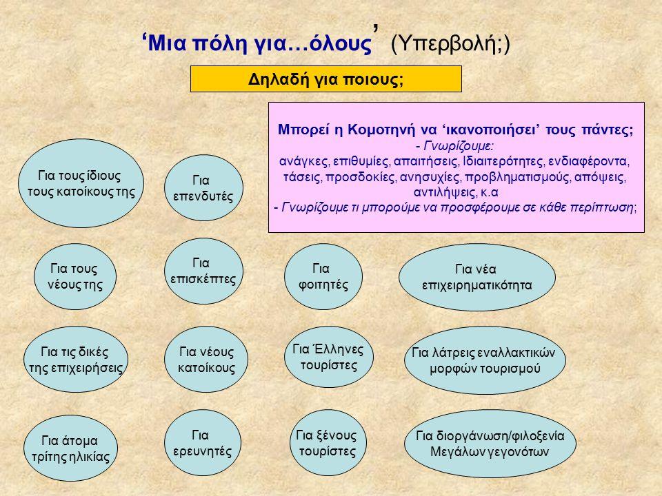 ' Μια πόλη για…όλους ' (Υπερβολή;) Δηλαδή για ποιους; Για τους ίδιους τους κατοίκους της Για τους νέους της Για τις δικές της επιχειρήσεις Για φοιτητές Για ξένους τουρίστες Για Έλληνες τουρίστες Για επισκέπτες Για επενδυτές Για νέους κατοίκους Για ερευνητές Για διοργάνωση/φιλοξενία Μεγάλων γεγονότων Για λάτρεις εναλλακτικών μορφών τουρισμού Για άτομα τρίτης ηλικίας Για νέα επιχειρηματικότητα Μπορεί η Κομοτηνή να 'ικανοποιήσει' τους πάντες; - Γνωρίζουμε: ανάγκες, επιθυμίες, απαιτήσεις, Ιδιαιτερότητες, ενδιαφέροντα, τάσεις, προσδοκίες, ανησυχίες, προβληματισμούς, απόψεις, αντιλήψεις, κ.α - Γνωρίζουμε τι μπορούμε να προσφέρουμε σε κάθε περίπτωση;