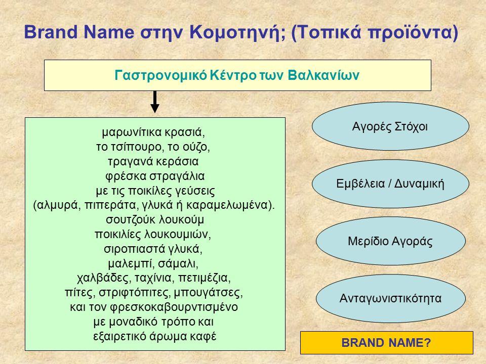 Brand Name στην Κομοτηνή; (Τοπικά προϊόντα) Γαστρονομικό Κέντρο των Βαλκανίων μαρωνίτικα κρασιά, το τσίπουρο, το ούζο, τραγανά κεράσια φρέσκα στραγάλια με τις ποικίλες γεύσεις (αλμυρά, πιπεράτα, γλυκά ή καραμελωμένα).