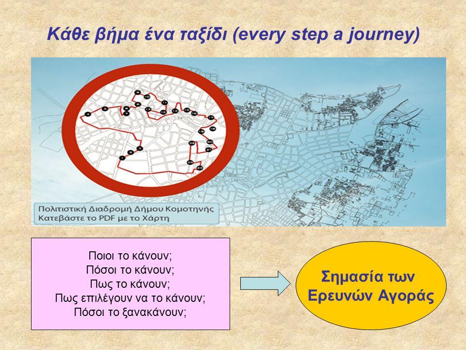 Κάθε βήμα ένα ταξίδι (every step a journey) Ποιοι το κάνουν; Πόσοι το κάνουν; Πως το κάνουν; Πως επιλέγουν να το κάνουν; Πόσοι το ξανακάνουν; Σημασία των Ερευνών Αγοράς