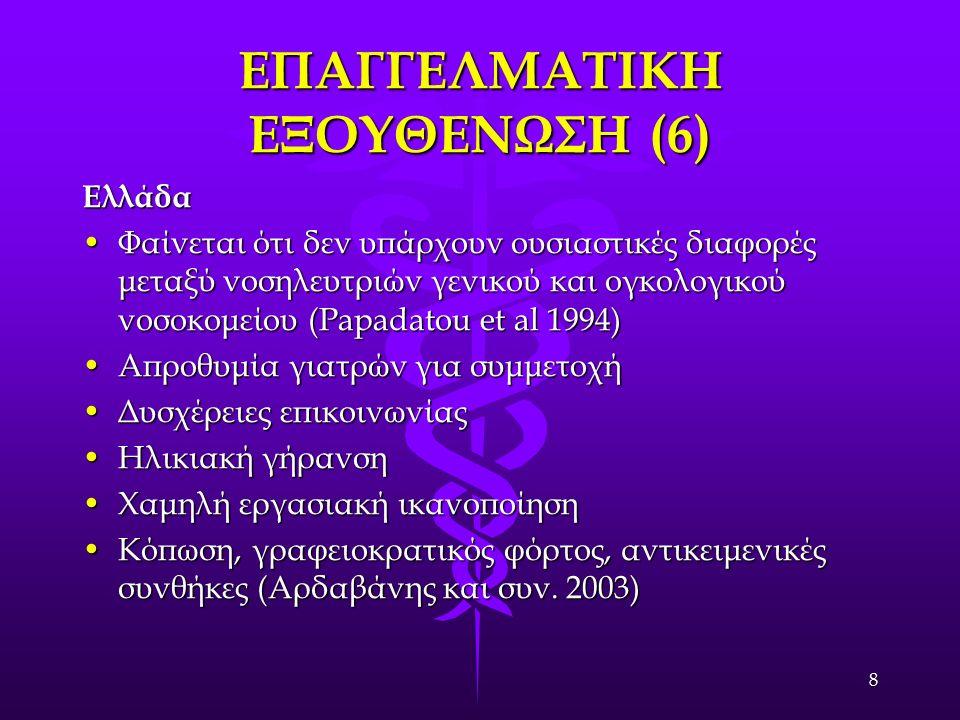 8 ΕΠΑΓΓΕΛΜΑΤΙΚΗ ΕΞΟΥΘΕΝΩΣΗ (6) Ελλάδα Φαίνεται ότι δεν υπάρχουν ουσιαστικές διαφορές μεταξύ νοσηλευτριών γενικού και ογκολογικού νοσοκομείου (Papadatou et al 1994)Φαίνεται ότι δεν υπάρχουν ουσιαστικές διαφορές μεταξύ νοσηλευτριών γενικού και ογκολογικού νοσοκομείου (Papadatou et al 1994) Απροθυμία γιατρών για συμμετοχήΑπροθυμία γιατρών για συμμετοχή Δυσχέρειες επικοινωνίαςΔυσχέρειες επικοινωνίας Ηλικιακή γήρανσηΗλικιακή γήρανση Χαμηλή εργασιακή ικανοποίησηΧαμηλή εργασιακή ικανοποίηση Κόπωση, γραφειοκρατικός φόρτος, αντικειμενικές συνθήκες (Αρδαβάνης και συν.