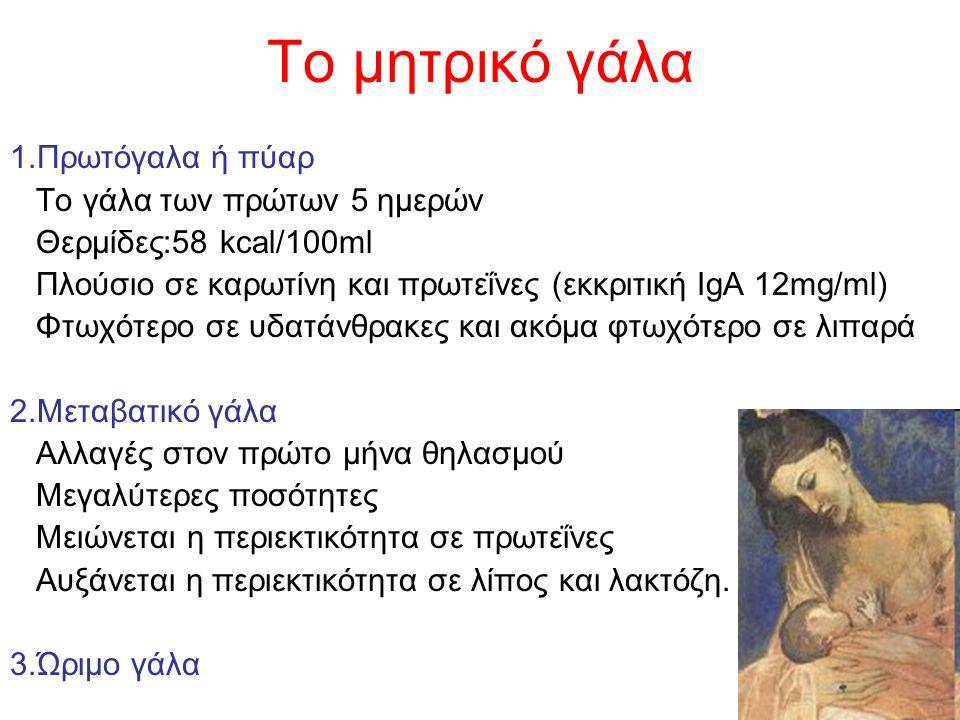 Το μητρικό γάλα 1.Πρωτόγαλα ή πύαρ Το γάλα των πρώτων 5 ημερών Θερμίδες:58 kcal/100ml Πλούσιο σε καρωτίνη και πρωτεΐνες (εκκριτική IgA 12mg/ml) Φτωχότ