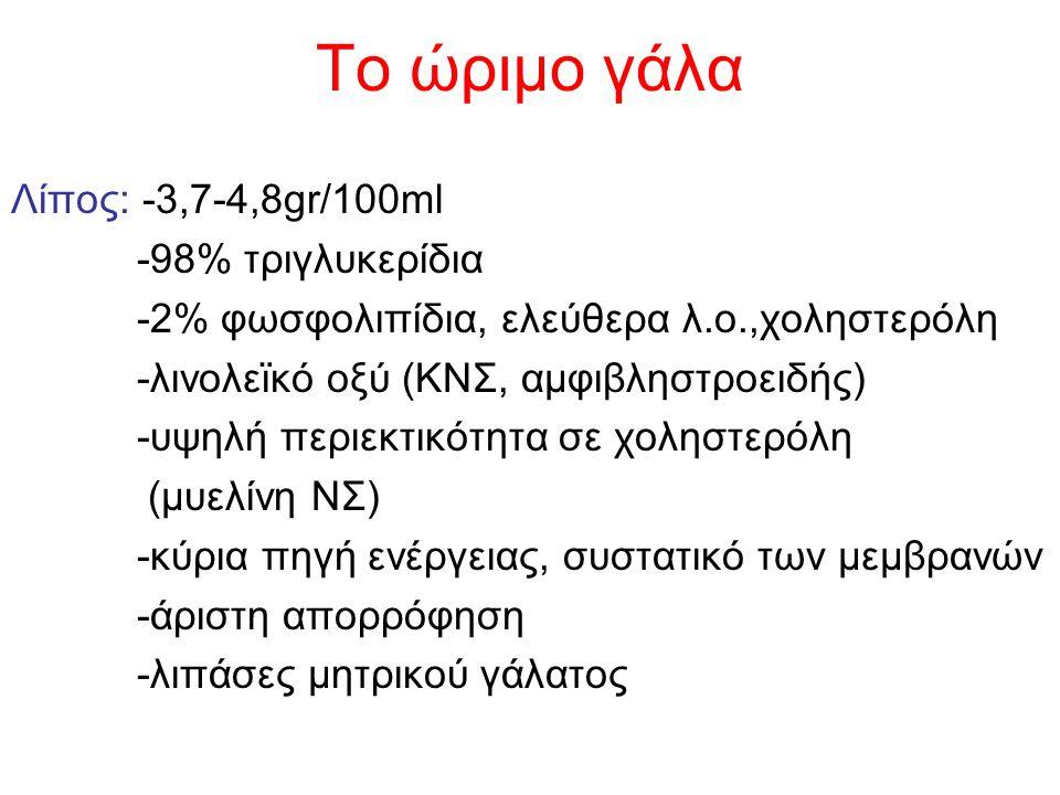 Το ώριμο γάλα Λίπος: -3,7-4,8gr/100ml -98% τριγλυκερίδια -2% φωσφολιπίδια, ελεύθερα λ.ο.,χοληστερόλη -λινολεϊκό οξύ (ΚΝΣ, αμφιβληστροειδής) -υψηλή περιεκτικότητα σε χοληστερόλη (μυελίνη ΝΣ) -κύρια πηγή ενέργειας, συστατικό των μεμβρανών -άριστη απορρόφηση -λιπάσες μητρικού γάλατος