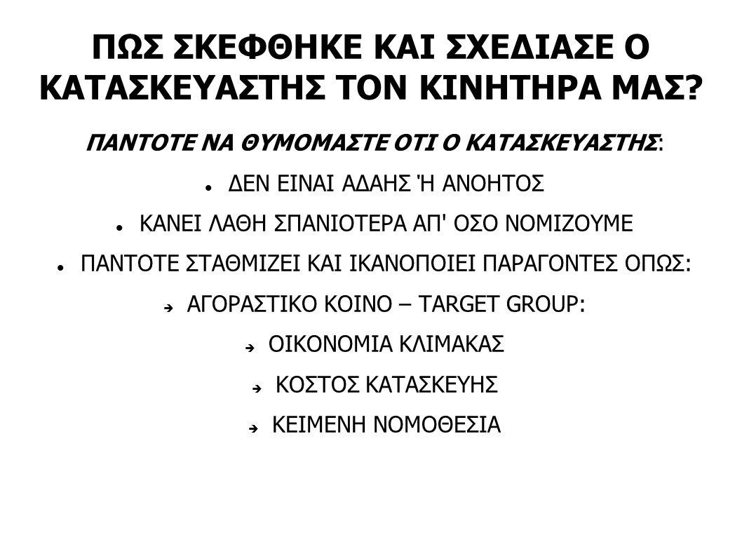 ΧΡΟΝΙΣΜΟΣ ΕΚΚΕΝΤΡΟΦΟΡΟΥ