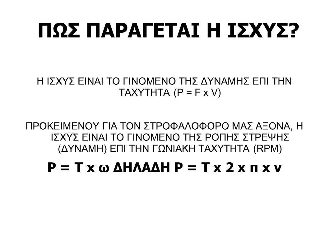 ΠΩΣ ΠΑΡΑΓΕΤΑΙ Η ΙΣΧΥΣ? Η ΙΣΧΥΣ ΕΙΝΑΙ ΤΟ ΓΙΝΟΜΕΝΟ ΤΗΣ ΔΥΝΑΜΗΣ ΕΠΙ ΤΗΝ ΤΑΧΥΤΗΤΑ (P = F x V) ΠΡΟΚΕΙΜΕΝΟΥ ΓΙΑ ΤΟΝ ΣΤΡΟΦΑΛΟΦΟΡΟ ΜΑΣ ΑΞΟΝΑ, Η ΙΣΧΥΣ ΕΙΝΑΙ ΤΟ