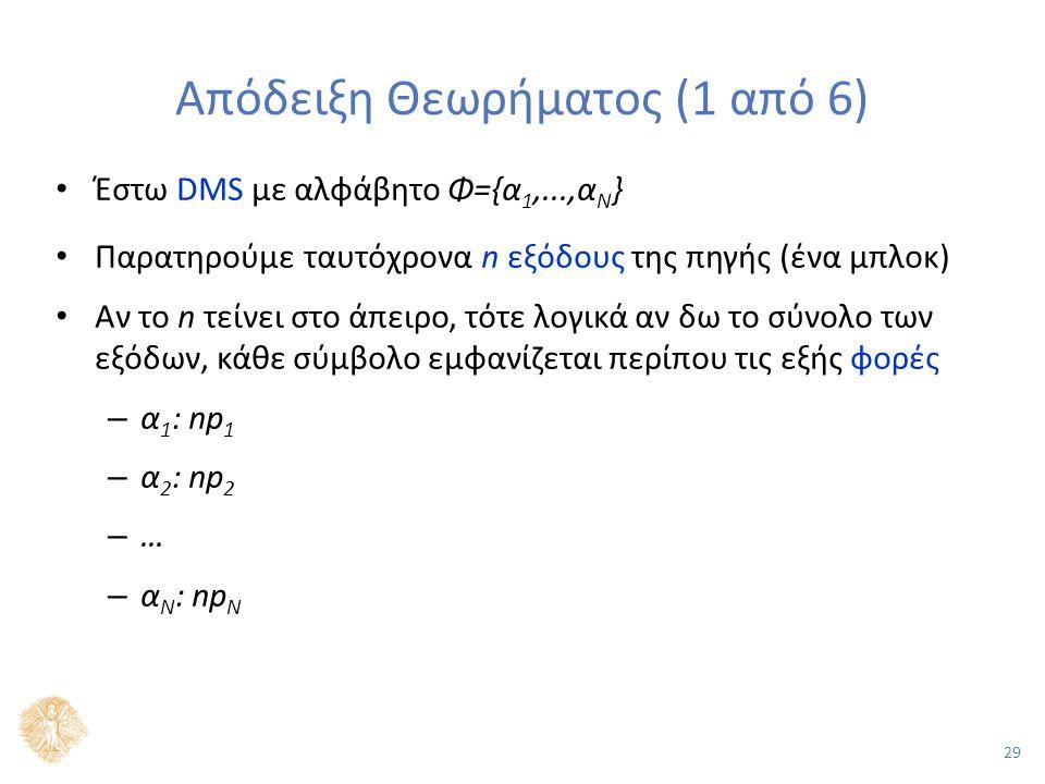 29 Απόδειξη Θεωρήματος (1 από 6) Έστω DMS με αλφάβητο Φ={α 1,...,α Ν } Παρατηρούμε ταυτόχρονα n εξόδους της πηγής (ένα μπλοκ) Αν το n τείνει στο άπειρο, τότε λογικά αν δω το σύνολο των εξόδων, κάθε σύμβολο εμφανίζεται περίπου τις εξής φορές – α 1 : np 1 – α 2 : np 2 – … – α Ν : np N