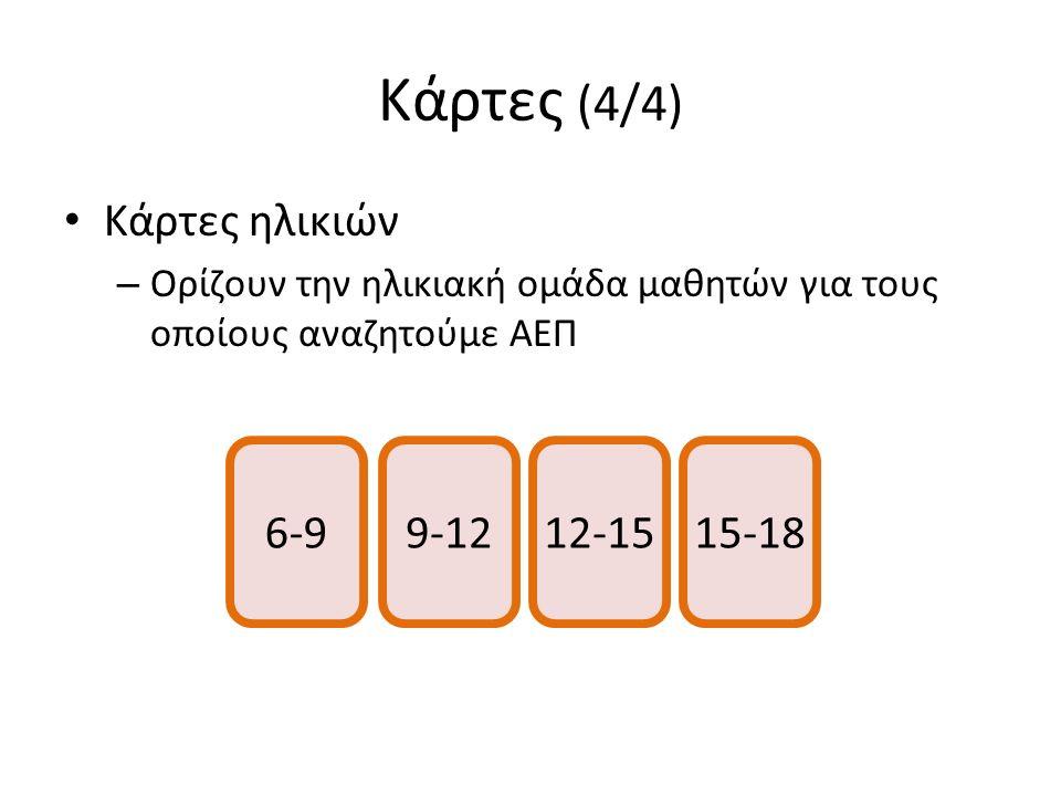 4 ος γύρος ΑΓΧΟΣ & ΜΟΝΤΕΡΝΟΣ ΤΡΟΠΟΣ ΖΩΗΣ OER COMMONS 15-18