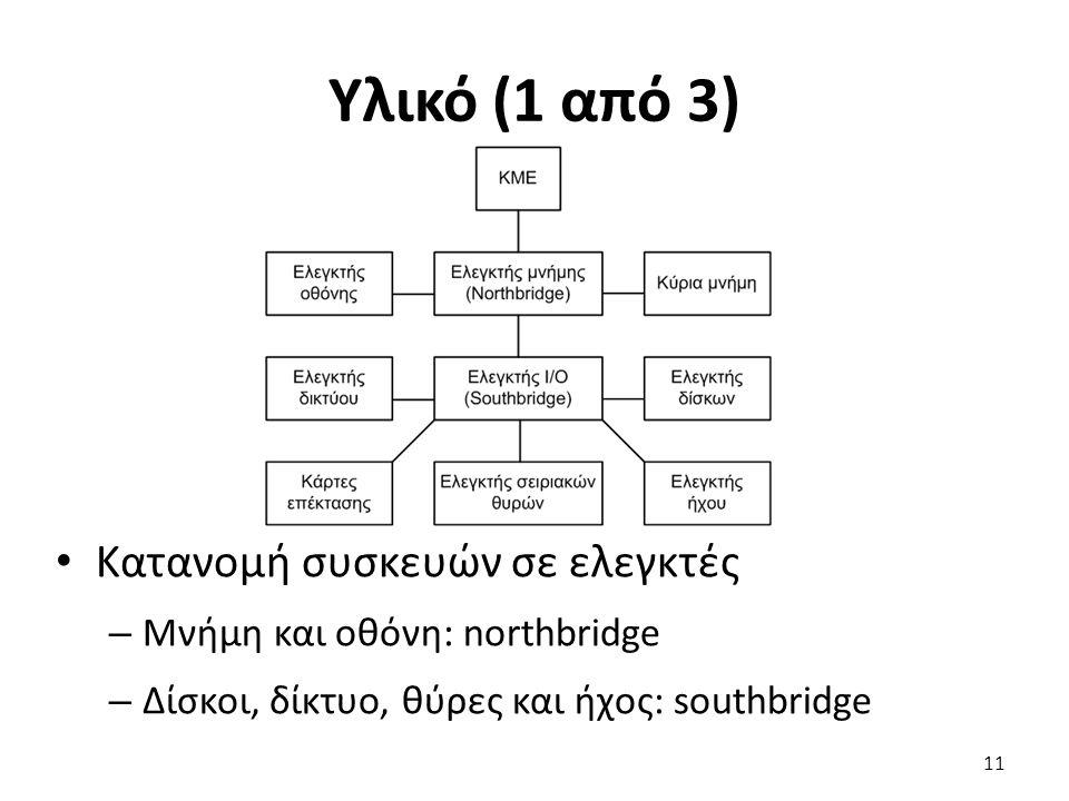Υλικό (1 από 3) Κατανομή συσκευών σε ελεγκτές – Μνήμη και οθόνη: northbridge – Δίσκοι, δίκτυο, θύρες και ήχος: southbridge 11