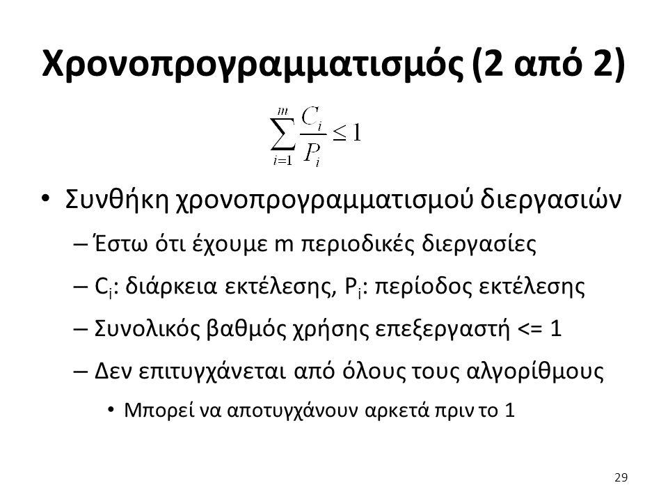 Χρονοπρογραμματισμός (2 από 2) Συνθήκη χρονοπρογραμματισμού διεργασιών – Έστω ότι έχουμε m περιοδικές διεργασίες – C i : διάρκεια εκτέλεσης, P i : περίοδος εκτέλεσης – Συνολικός βαθμός χρήσης επεξεργαστή <= 1 – Δεν επιτυγχάνεται από όλους τους αλγορίθμους Μπορεί να αποτυγχάνουν αρκετά πριν το 1 29