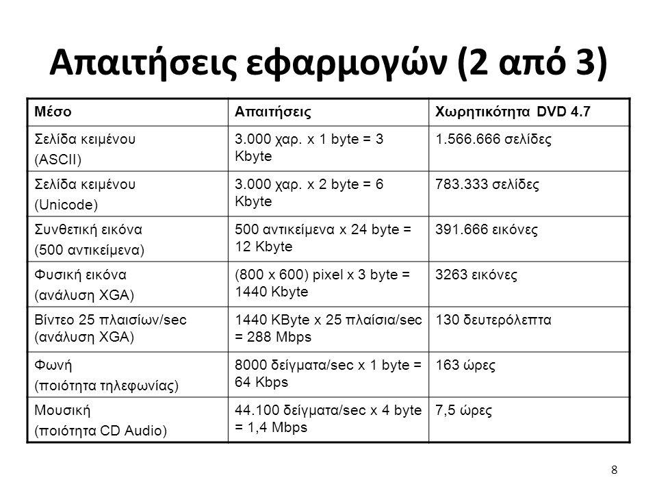 Απαιτήσεις εφαρμογών (2 από 3) ΜέσοΑπαιτήσειςΧωρητικότητα DVD 4.7 Σελίδα κειμένου (ASCII) 3.000 χαρ.