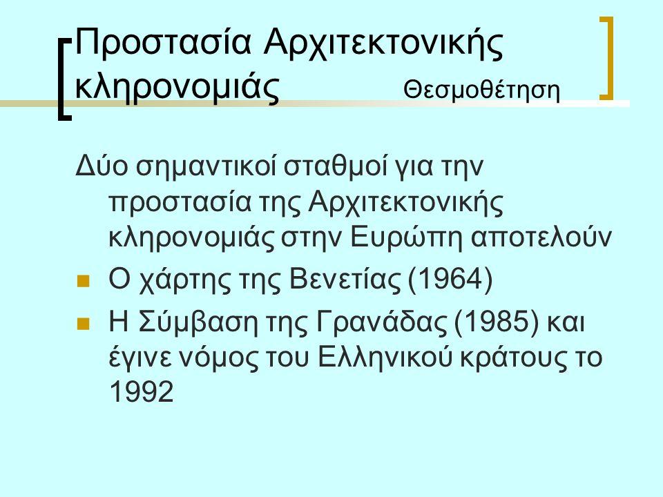 Προστασία Αρχιτεκτονικής κληρονομιάς Θεσμοθέτηση Δύο σημαντικοί σταθμοί για την προστασία της Αρχιτεκτονικής κληρονομιάς στην Ευρώπη αποτελούν Ο χάρτης της Βενετίας (1964) Η Σύμβαση της Γρανάδας (1985) και έγινε νόμος του Ελληνικού κράτους το 1992