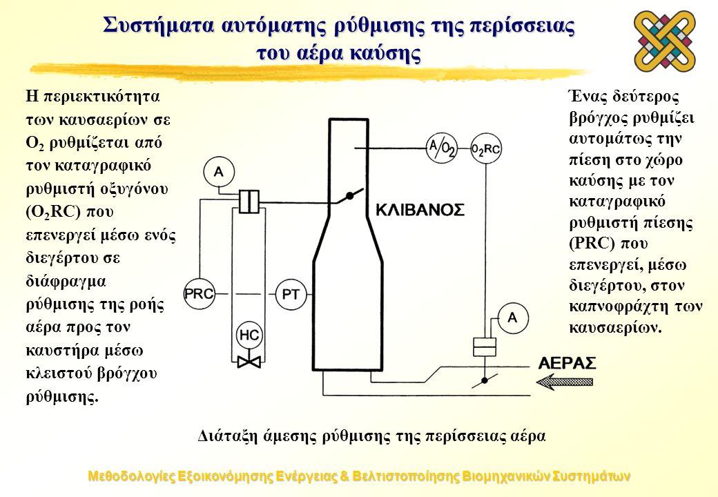 Μεθοδολογίες Εξοικονόμησης Ενέργειας & Βελτιστοποίησης Βιομηχανικών Συστημάτων Συστήματα αυτόματης ρύθμισης της περίσσειας του αέρα καύσης Διάταξη άμεσης ρύθμισης της περίσσειας αέρα Η περιεκτικότητα των καυσαερίων σε Ο 2 ρυθμίζεται από τον καταγραφικό ρυθμιστή οξυγόνου (Ο 2 RC) που επενεργεί μέσω ενός διεγέρτου σε διάφραγμα ρύθμισης της ροής αέρα προς τον καυστήρα μέσω κλειστού βρόγχου ρύθμισης.
