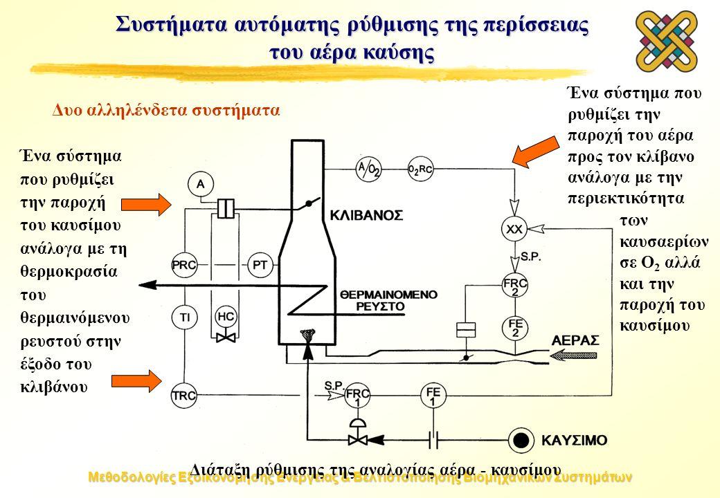Μεθοδολογίες Εξοικονόμησης Ενέργειας & Βελτιστοποίησης Βιομηχανικών Συστημάτων Συστήματα αυτόματης ρύθμισης της περίσσειας του αέρα καύσης Διάταξη ρύθμισης της αναλογίας αέρα - καυσίμου Δυο αλληλένδετα συστήματα Ένα σύστημα που ρυθμίζει την παροχή του καυσίμου ανάλογα με τη θερμοκρασία του θερμαινόμενου ρευστού στην έξοδο του κλιβάνου Ένα σύστημα που ρυθμίζει την παροχή του αέρα προς τον κλίβανο ανάλογα με την περιεκτικότητα των καυσαερίων σε Ο 2 αλλά και την παροχή του καυσίμου
