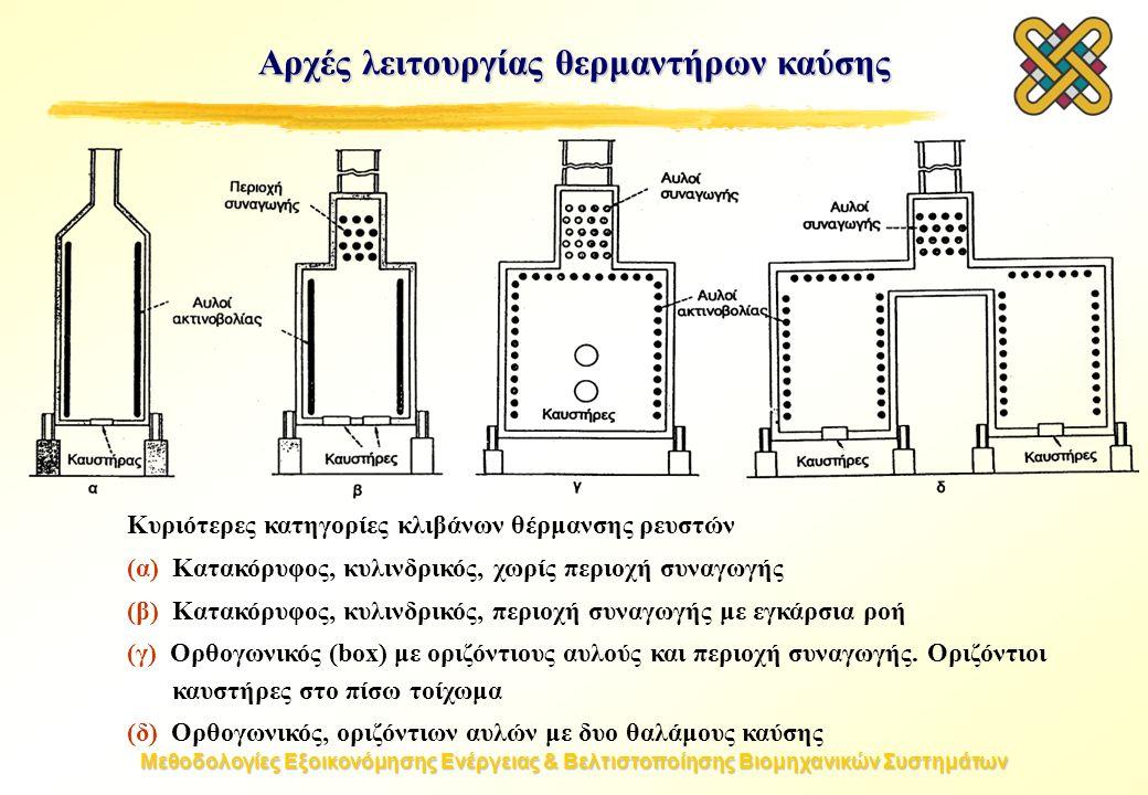 Μεθοδολογίες Εξοικονόμησης Ενέργειας & Βελτιστοποίησης Βιομηχανικών Συστημάτων Αρχές λειτουργίας θερμαντήρων καύσης Κυριότερες κατηγορίες κλιβάνων θέρμανσης ρευστών (α) Κατακόρυφος, κυλινδρικός, χωρίς περιοχή συναγωγής (β) Κατακόρυφος, κυλινδρικός, περιοχή συναγωγής με εγκάρσια ροή (γ) Ορθογωνικός (box) με οριζόντιους αυλούς και περιοχή συναγωγής.