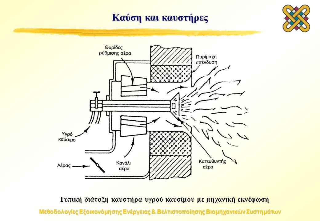 Μεθοδολογίες Εξοικονόμησης Ενέργειας & Βελτιστοποίησης Βιομηχανικών Συστημάτων Καύση και καυστήρες Τυπική διάταξη καυστήρα υγρού καυσίμου με μηχανική εκνέφωση