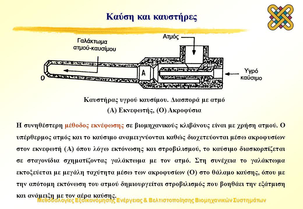 Μεθοδολογίες Εξοικονόμησης Ενέργειας & Βελτιστοποίησης Βιομηχανικών Συστημάτων Καύση και καυστήρες Καυστήρας υγρού καυσίμου.