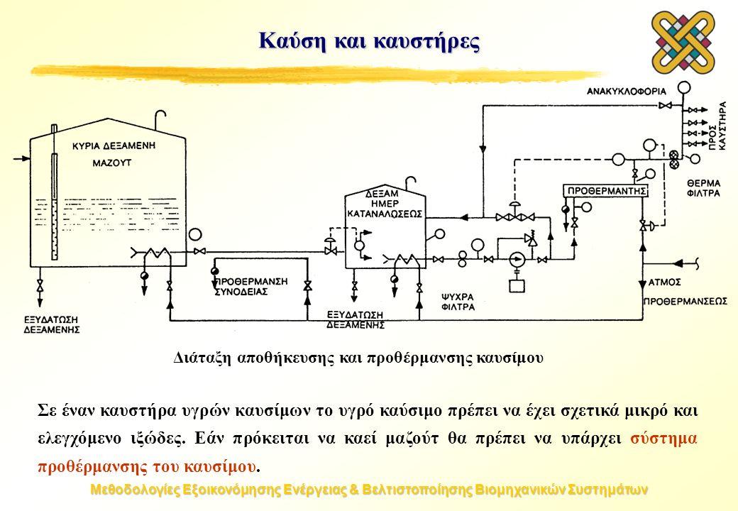 Μεθοδολογίες Εξοικονόμησης Ενέργειας & Βελτιστοποίησης Βιομηχανικών Συστημάτων Καύση και καυστήρες Διάταξη αποθήκευσης και προθέρμανσης καυσίμου Σε έναν καυστήρα υγρών καυσίμων το υγρό καύσιμο πρέπει να έχει σχετικά μικρό και ελεγχόμενο ιξώδες.