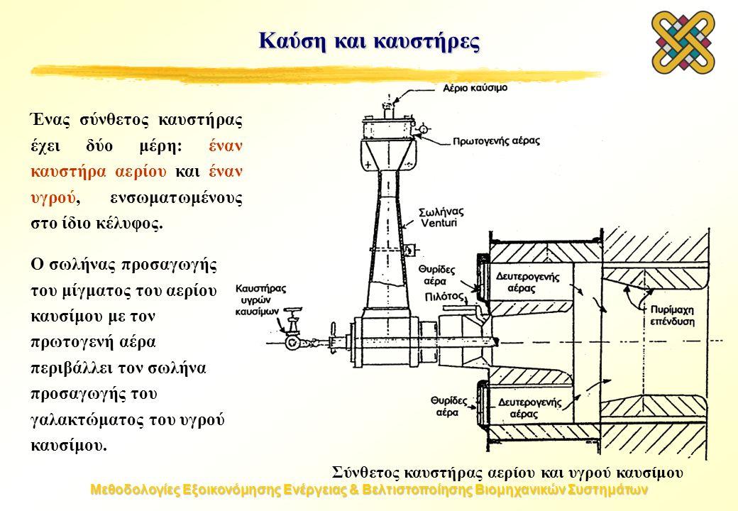 Μεθοδολογίες Εξοικονόμησης Ενέργειας & Βελτιστοποίησης Βιομηχανικών Συστημάτων Καύση και καυστήρες Σύνθετος καυστήρας αερίου και υγρού καυσίμου Ένας σύνθετος καυστήρας έχει δύο μέρη: έναν καυστήρα αερίου και έναν υγρού, ενσωματωμένους στο ίδιο κέλυφος.