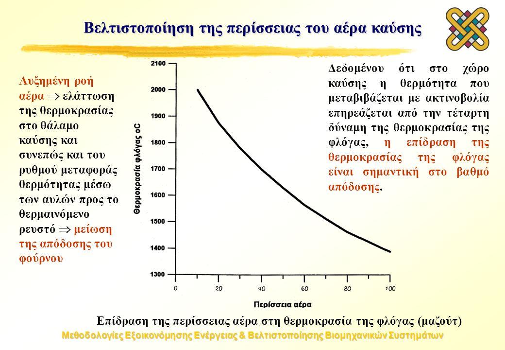 Μεθοδολογίες Εξοικονόμησης Ενέργειας & Βελτιστοποίησης Βιομηχανικών Συστημάτων Βελτιστοποίηση της περίσσειας του αέρα καύσης Επίδραση της περίσσειας αέρα στη θερμοκρασία της φλόγας (μαζούτ) Δεδομένου ότι στο χώρο καύσης η θερμότητα που μεταβιβάζεται με ακτινοβολία επηρεάζεται από την τέταρτη δύναμη της θερμοκρασίας της φλόγας, η επίδραση της θερμοκρασίας της φλόγας είναι σημαντική στο βαθμό απόδοσης.