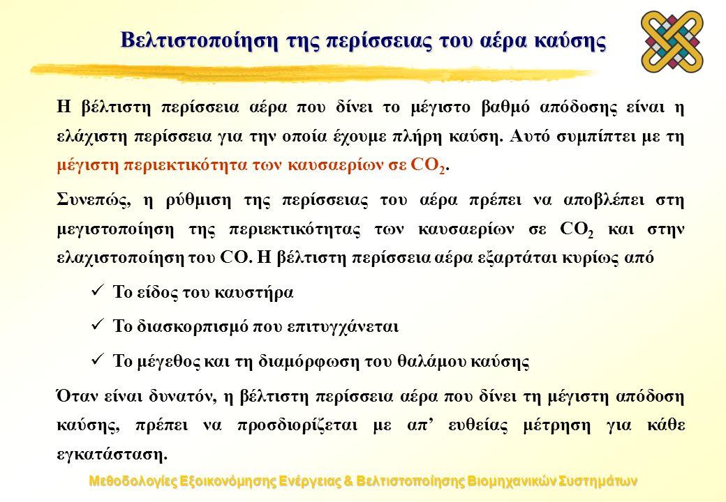 Μεθοδολογίες Εξοικονόμησης Ενέργειας & Βελτιστοποίησης Βιομηχανικών Συστημάτων Βελτιστοποίηση της περίσσειας του αέρα καύσης Η βέλτιστη περίσσεια αέρα που δίνει το μέγιστο βαθμό απόδοσης είναι η ελάχιστη περίσσεια για την οποία έχουμε πλήρη καύση.