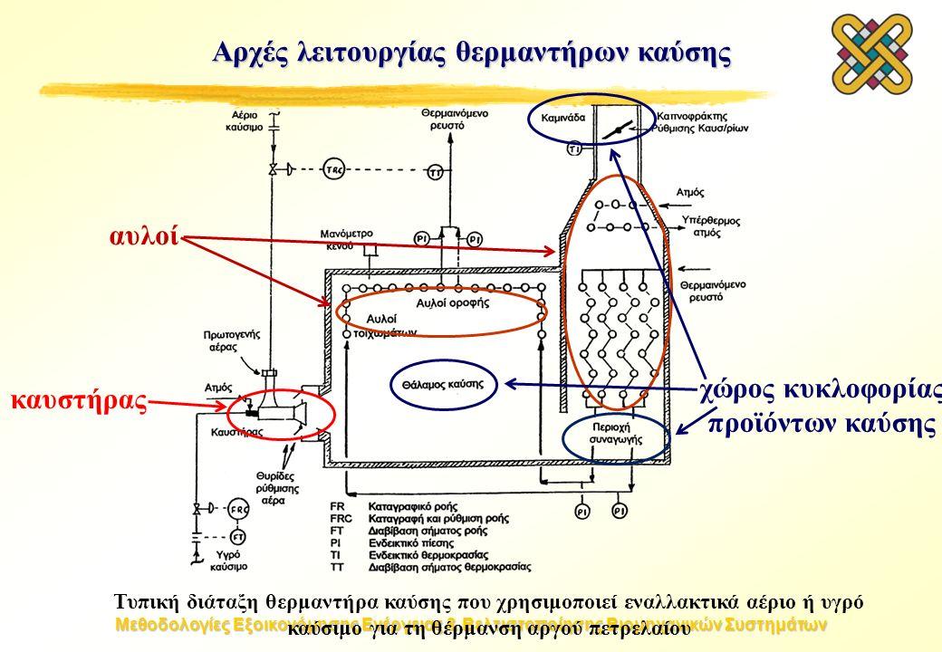 Μεθοδολογίες Εξοικονόμησης Ενέργειας & Βελτιστοποίησης Βιομηχανικών Συστημάτων Αρχές λειτουργίας θερμαντήρων καύσης Τυπική διάταξη θερμαντήρα καύσης που χρησιμοποιεί εναλλακτικά αέριο ή υγρό καύσιμο για τη θέρμανση αργού πετρελαίου καυστήρας χώρος κυκλοφορίας προϊόντων καύσης αυλοί