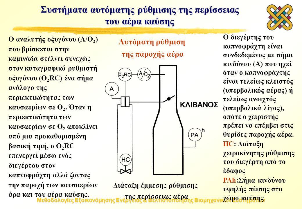Μεθοδολογίες Εξοικονόμησης Ενέργειας & Βελτιστοποίησης Βιομηχανικών Συστημάτων Συστήματα αυτόματης ρύθμισης της περίσσειας του αέρα καύσης Διάταξη έμμεσης ρύθμισης της περίσσειας αέρα Ο αναλυτής οξυγόνου (Α/Ο 2 ) που βρίσκεται στην καμινάδα στέλνει συνεχώς στον καταγραφικό ρυθμιστή οξυγόνου (Ο 2 RC) ένα σήμα ανάλογο της περιεκτικότητας των καυσαερίων σε Ο 2.