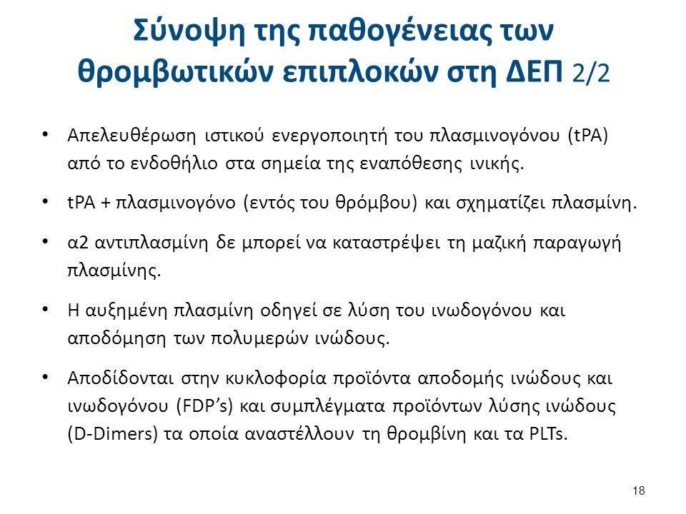 Απελευθέρωση ιστικού ενεργοποιητή του πλασμινογόνου (tPA) από το ενδοθήλιο στα σημεία της εναπόθεσης ινικής.