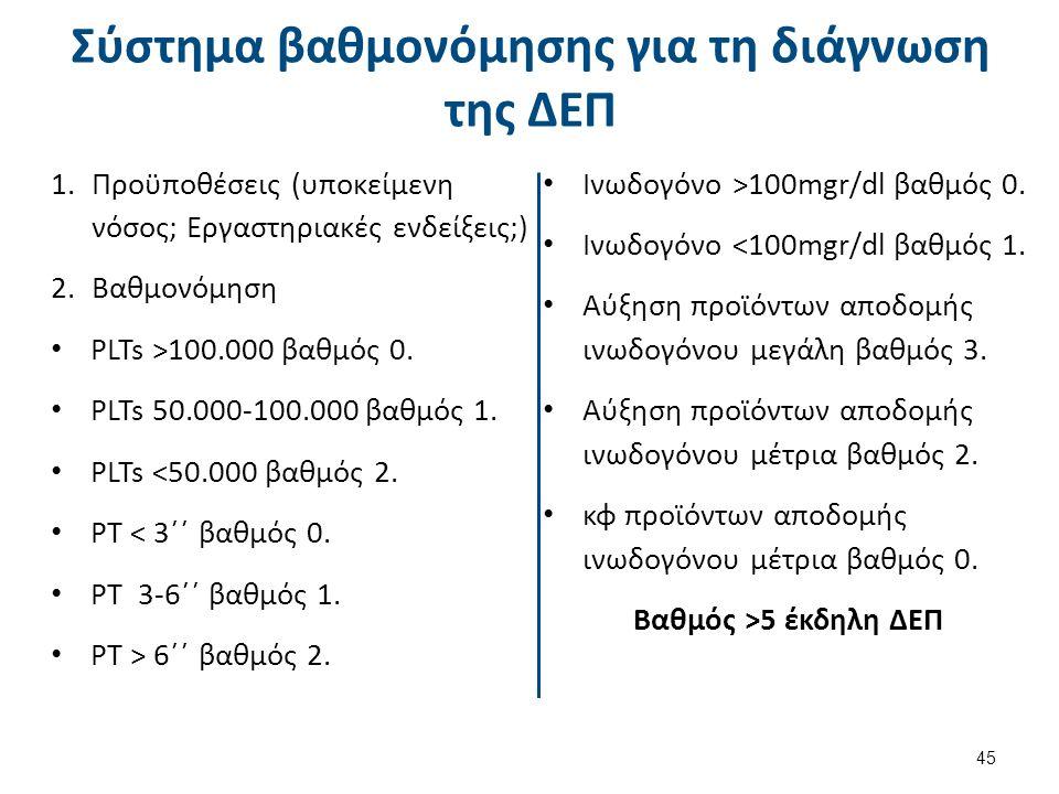 Σύστημα βαθμονόμησης για τη διάγνωση της ΔΕΠ 1.Προϋποθέσεις (υποκείμενη νόσος; Εργαστηριακές ενδείξεις;) 2.Βαθμονόμηση PLTs >100.000 βαθμός 0.