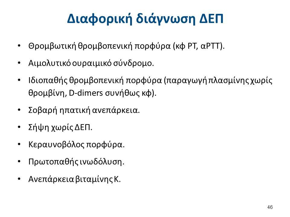 Διαφορική διάγνωση ΔΕΠ Θρομβωτική θρομβοπενική πορφύρα (κφ ΡΤ, αΡΤΤ).