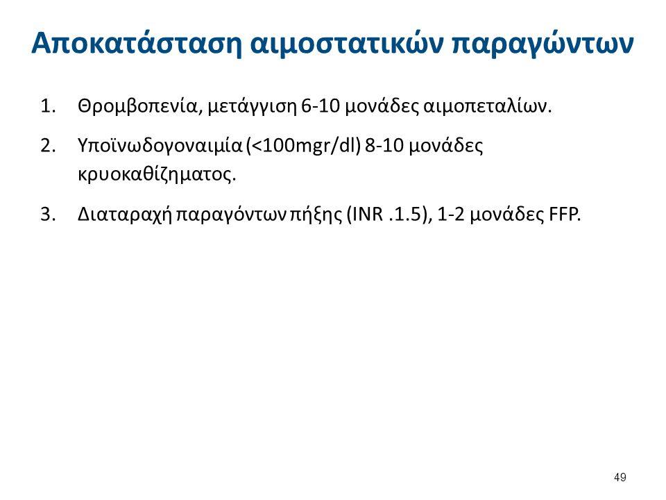 Αποκατάσταση αιμοστατικών παραγώντων 1.Θρομβοπενία, μετάγγιση 6-10 μονάδες αιμοπεταλίων.