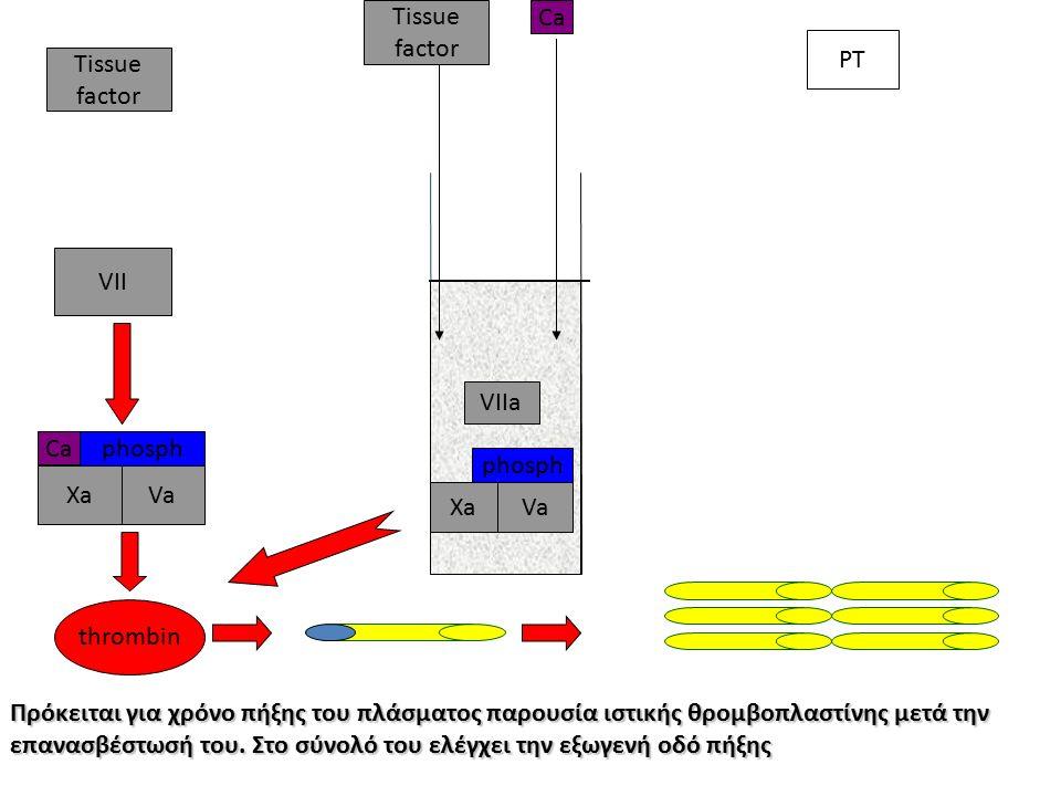Tissue factor VII XaVa Ca phosph thrombin Ca PT Tissue factor VIIa XaVa phosph Πρόκειται για χρόνο πήξης του πλάσματος παρουσία ιστικής θρομβοπλαστίνης μετά την επανασβέστωσή του.