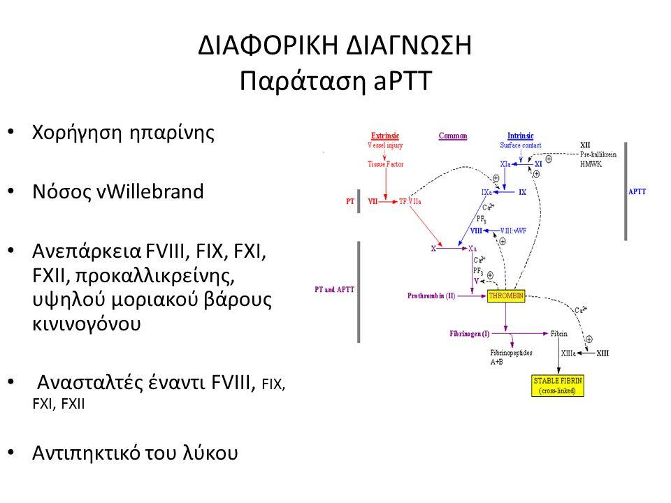 ΔΙΑΦΟΡΙΚΗ ΔΙΑΓΝΩΣΗ Παράταση aPTΤ Χορήγηση ηπαρίνης Νόσος vWillebrand Ανεπάρκεια FVIII, FIX, FXI, FXII, προκαλλικρείνης, υψηλού μοριακού βάρους κινινογόνου Ανασταλτές έναντι FVIII, FIX, FXI, FXII Αντιπηκτικό του λύκου
