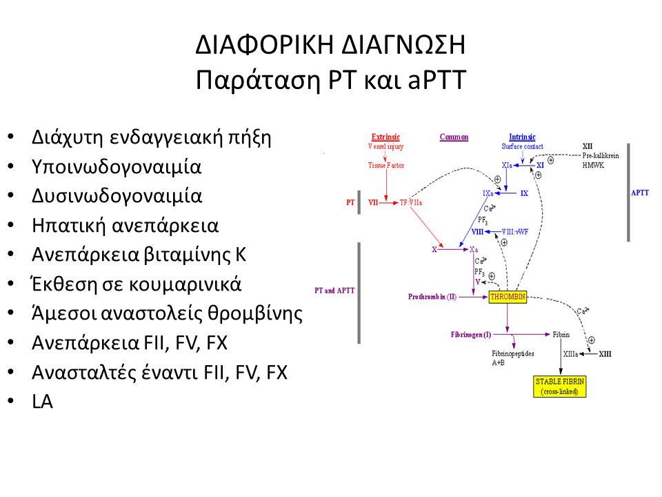 ΔΙΑΦΟΡΙΚΗ ΔΙΑΓΝΩΣΗ Παράταση ΡΤ και aPΤΤ Διάχυτη ενδαγγειακή πήξη Υποινωδογοναιμία Δυσινωδογοναιμία Ηπατική ανεπάρκεια Ανεπάρκεια βιταμίνης Κ Έκθεση σε κουμαρινικά Άμεσοι αναστολείς θρομβίνης Ανεπάρκεια FII, FV, FX Ανασταλτές έναντι FII, FV, FX LA
